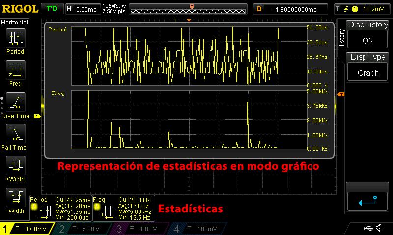 09_Statistics
