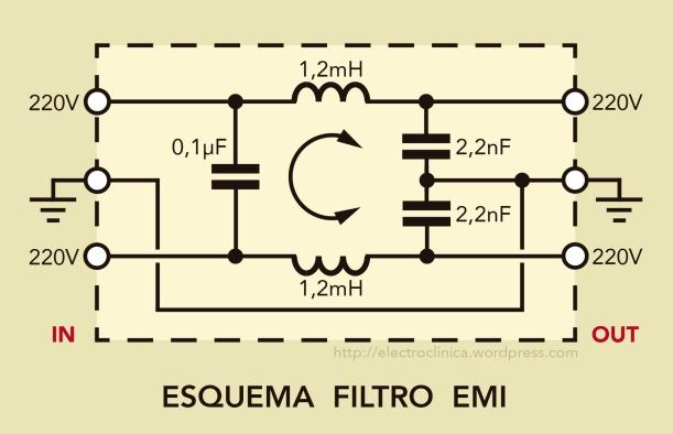 Esquema de un filtro EMI