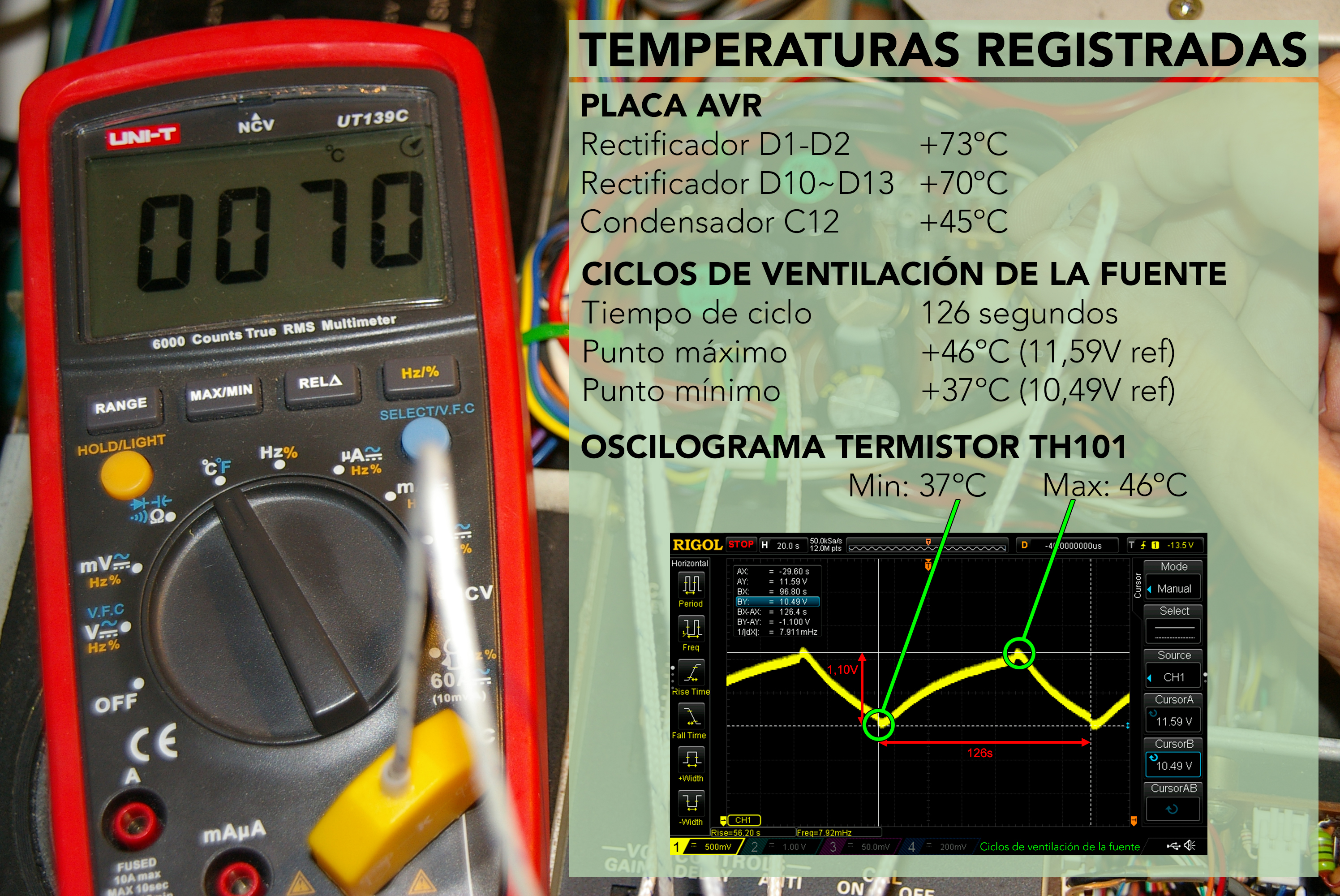 TS940_11_Temperaturas